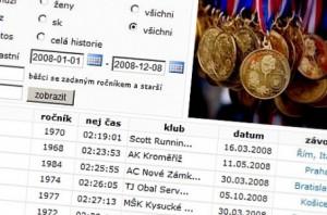 Žebříček vytrvalců - převzato z archivu behej.com